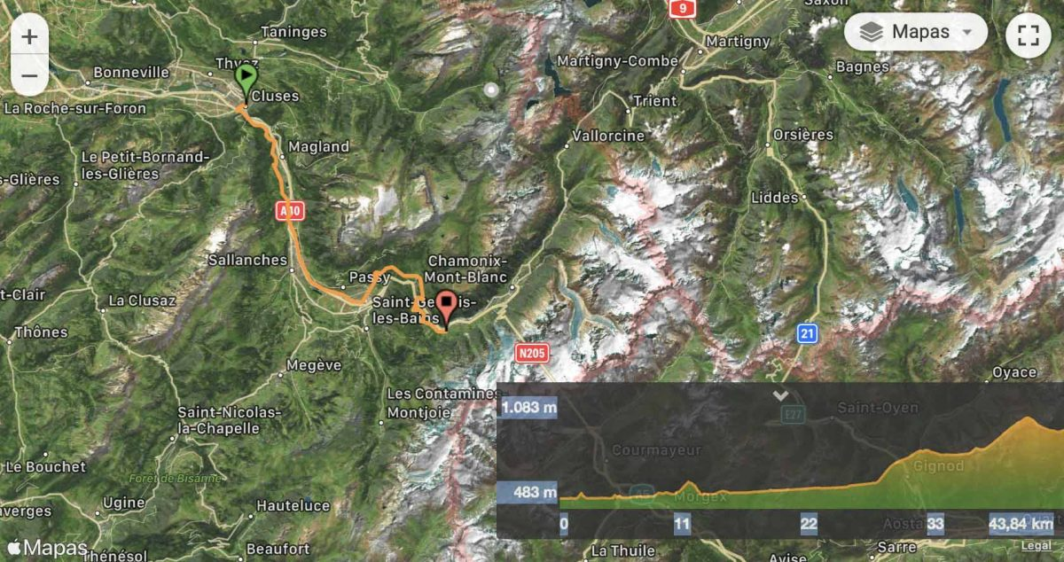 Mapa y perfil etapa 2