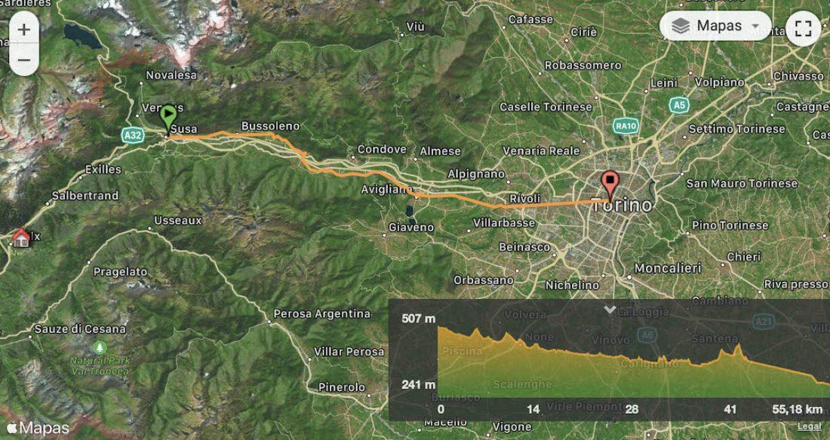 Mapa y perfil etapa 8